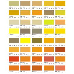 Barva antikorozní polomatná na zinek 1 kg - šedobéžová - 2